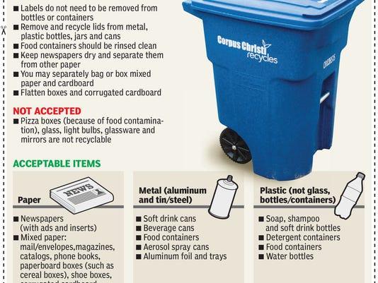 636283802663587CorpusChristiCallerTimes-recycling-tips.jpg