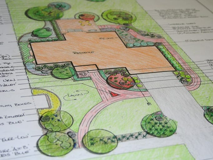 All good entrances start with a landscape plan, says