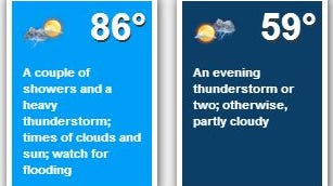 The forecast for Aug. 14, 2014.