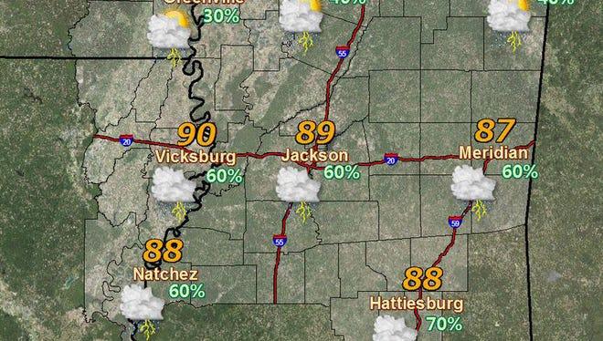 Mississippi weather