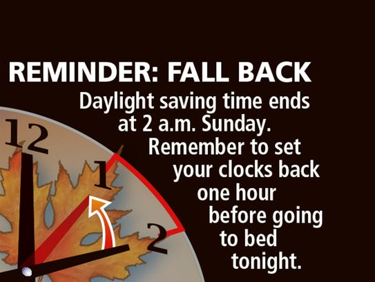 Daylight Saving Time ends: We gain an hour Sunday