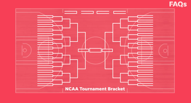 image relating to Acc Printable Bracket titled Manufacturing come to feel of March Insanity