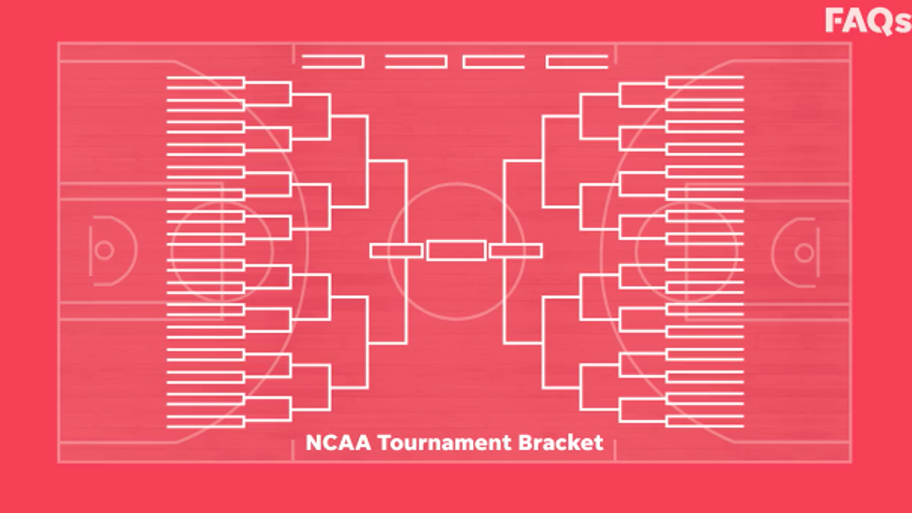 March Madness Ncaa Tournament Bracket Analysis For Midwest Regional