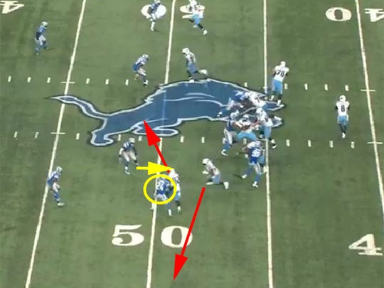 DeMarco Murray runs free as Lions defenders Nevin Lawson and Tahir Whitehead cover the same man.