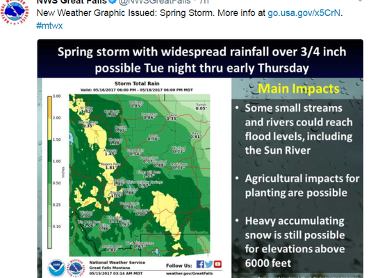 Heavy rain, snow headed toward Montana