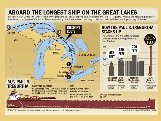 Aboard the longest ship on the Great Lakes