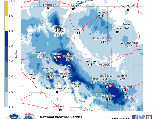 National Weather Service Snow report