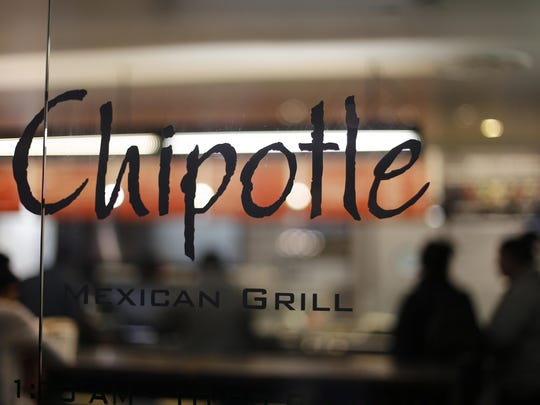 Chipotle Food Safety