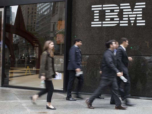 IBM Red Hat Stock