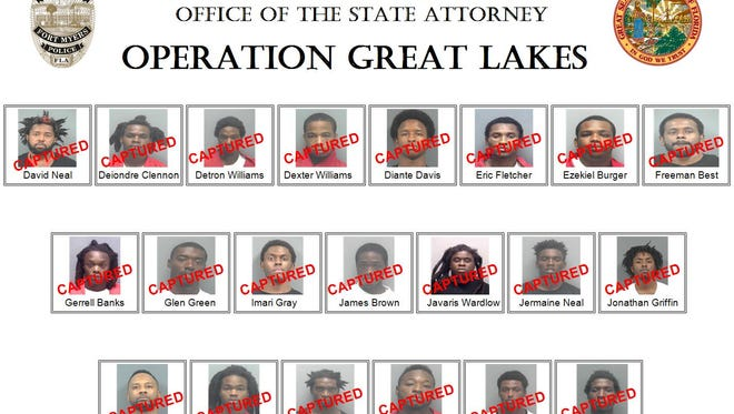 Twenty-one alleged members of the Lake Boyz have been arrested by Fort Myers police.