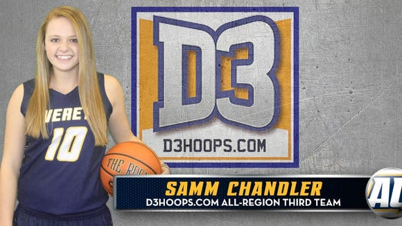 Mountain Heritage alum Samm Chandler is a senior guard at Averett (Va.).