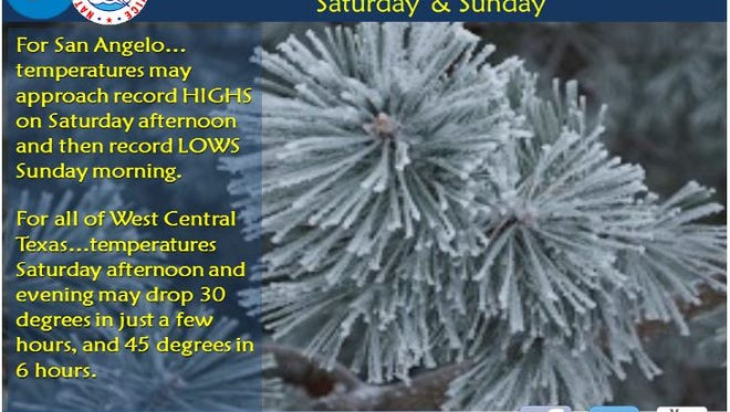 Temperatures are predicted to dip this weekend.