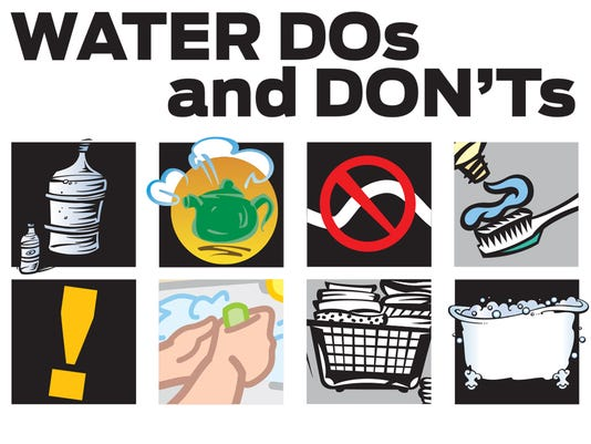 water+dos+donts.jpg