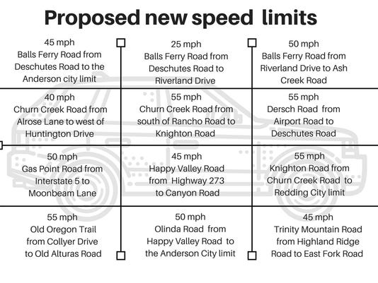 Proposed+new+speed+limits+copy.JPG