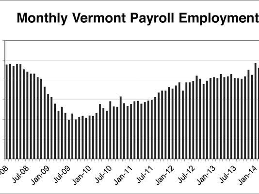 VT Employment Jan 1 2015.jpg