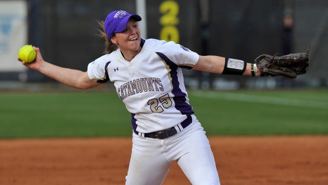 Former McDowell softball standout Courtney Buchanan has been named the Southern Conference Pitcher of the Week.