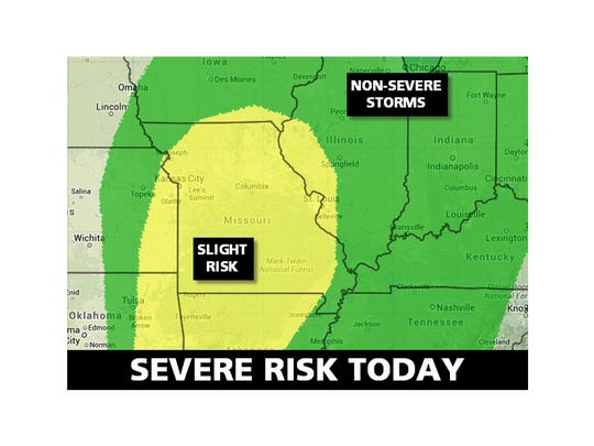 Today's severe risk outlook
