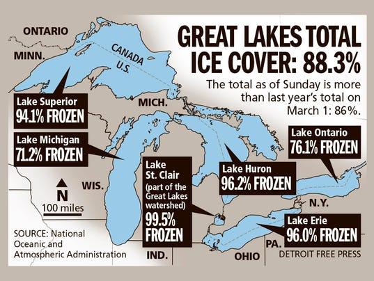 DFP Great Lakes ice cover MAP PRESTO.jpg