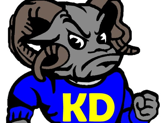 Kennard-Dale Rams