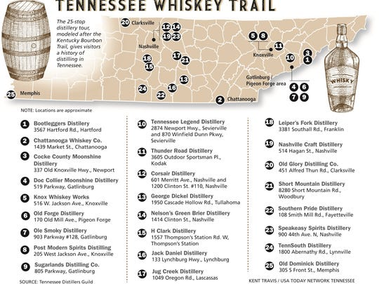 Tennessee officially has its own whiskey trail