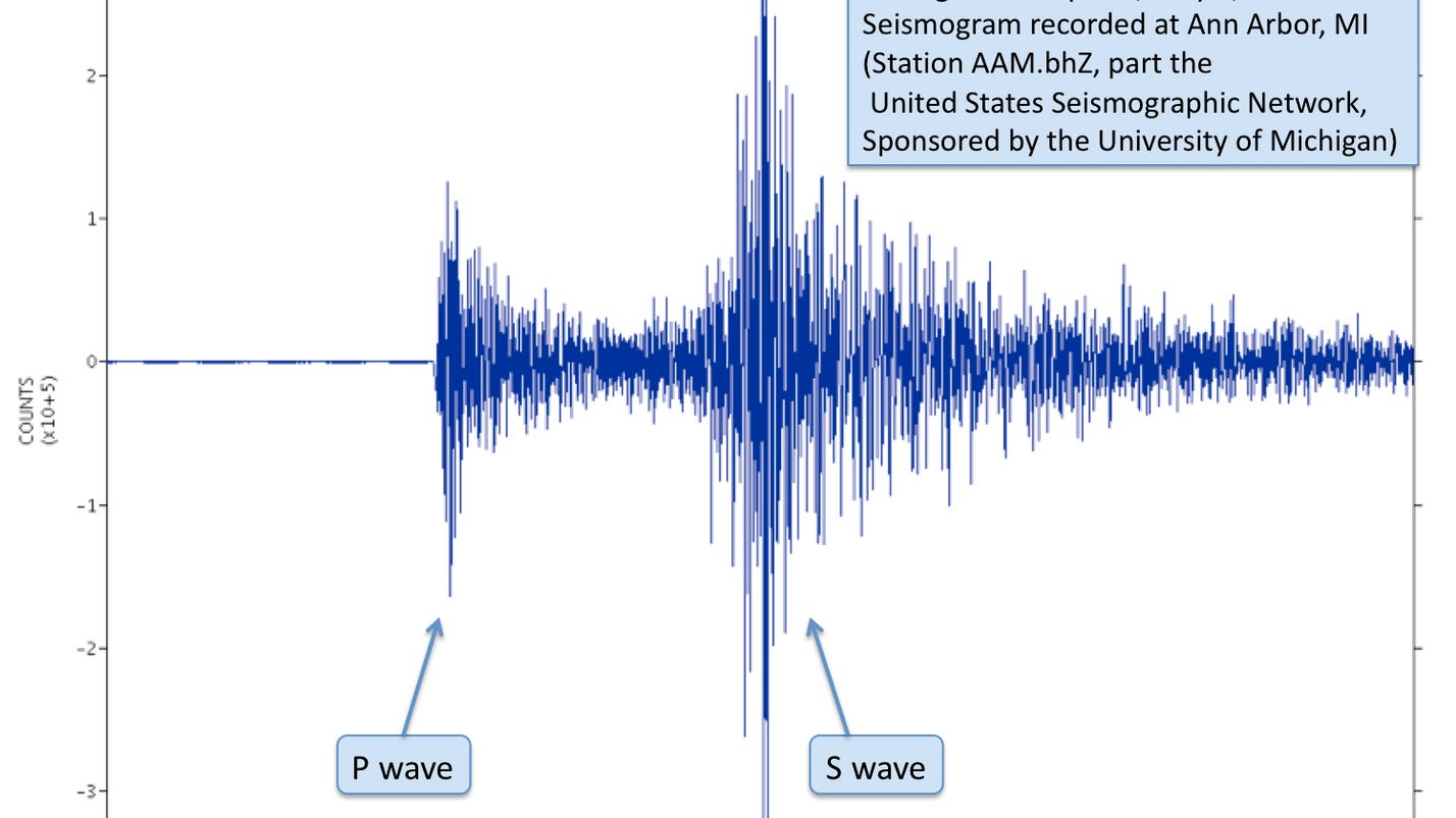 Earthquake In Michigan Today Video