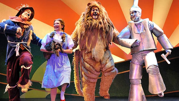 Wizard of Oz is making a stop in Evansville at Aiken Theatre Friday.