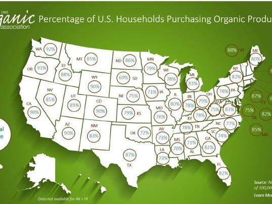 WSF 0407 Organic households