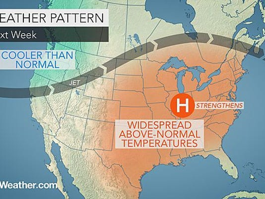 A hot weather trend will start today and continue into the week.