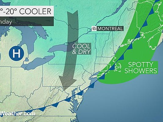 Temperatures will be much cooler as seasonal temperatures return to the area.