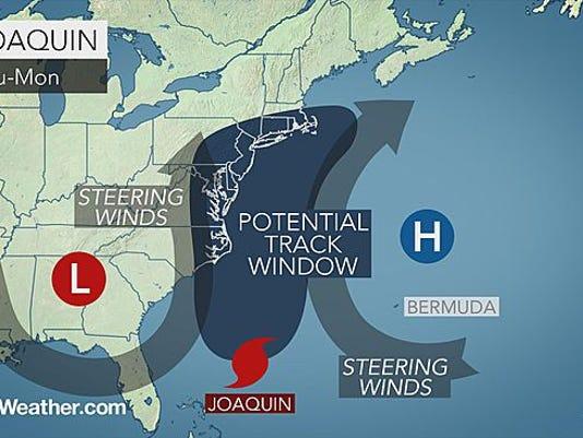 Possible scenarios for Joaquin's landfall.