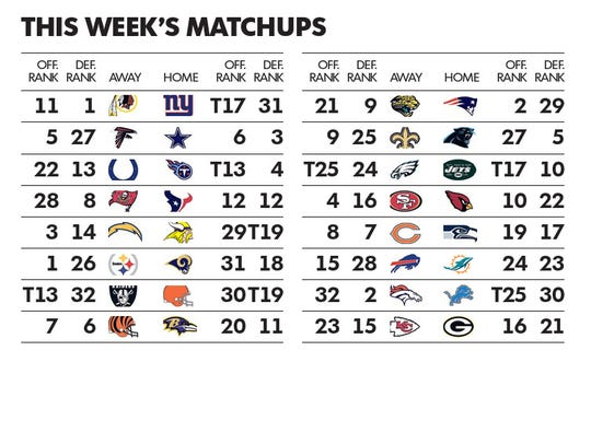 The matchups for Week 3 in the NFL with each team's