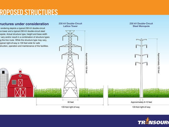 Transource has proposed a monopole tower design, right, for transmission lines through southern Pennsylvania.