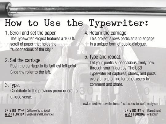 """The Typewriter Project: Poetry and Public Art"" will"