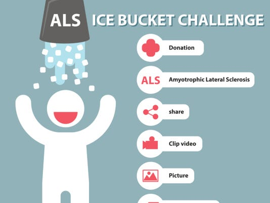 ALS Ice Bucket.jpg