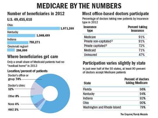 Medicare Numbers_Online 01.jpg