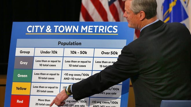 Gov. Charlie Baker gestured to a chart of municipal COVID-19 metrics at a Friday news conference.