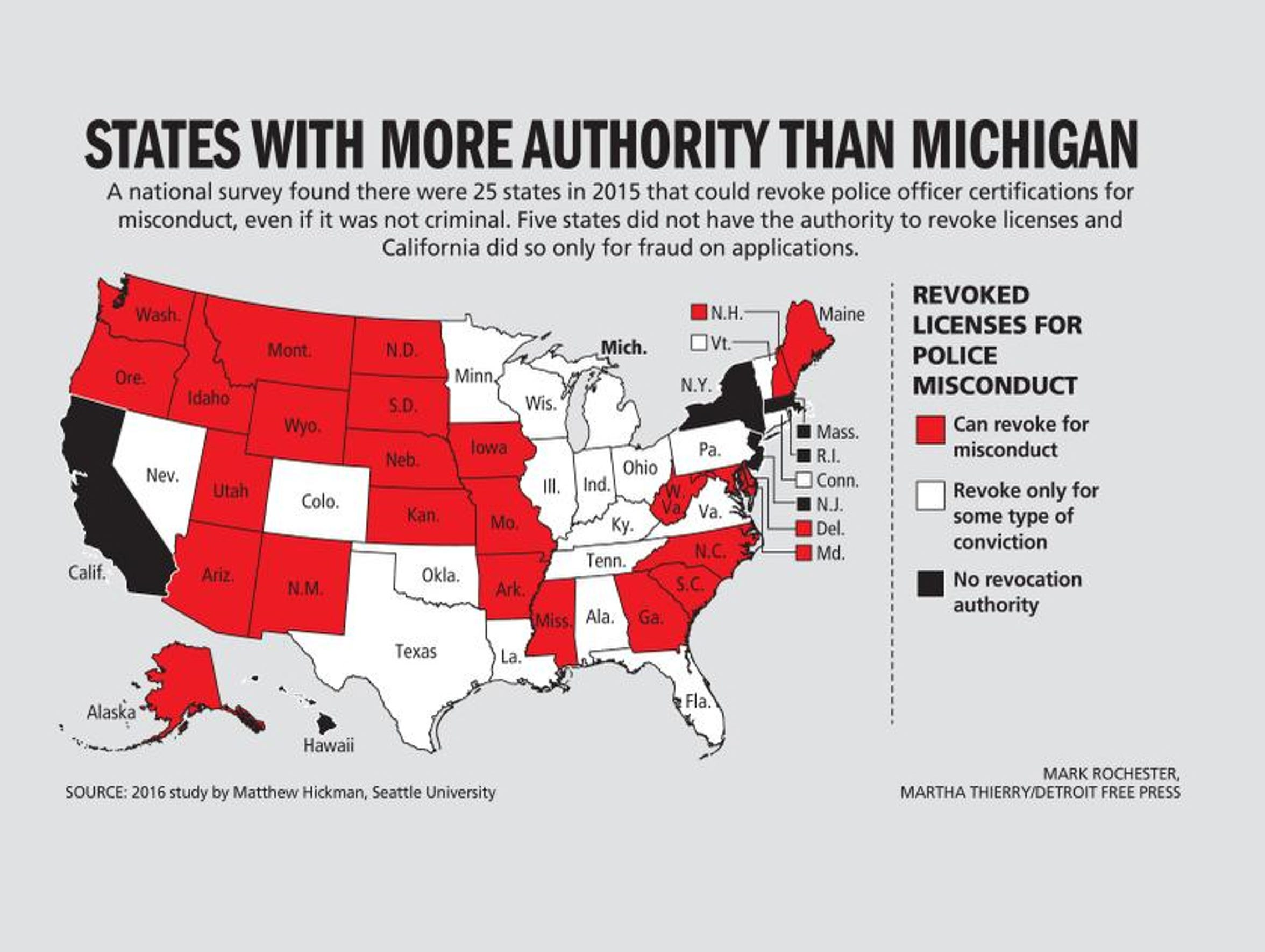 States with more authority than Michigan.
