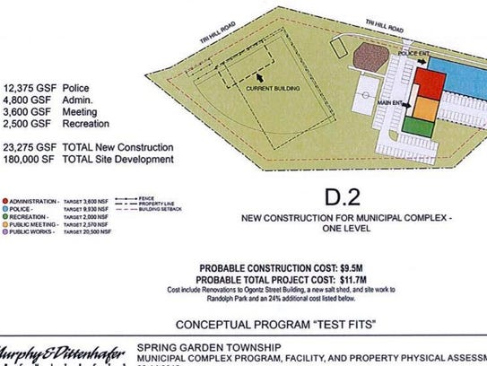 Spring Garden Township commissioners approved a concept