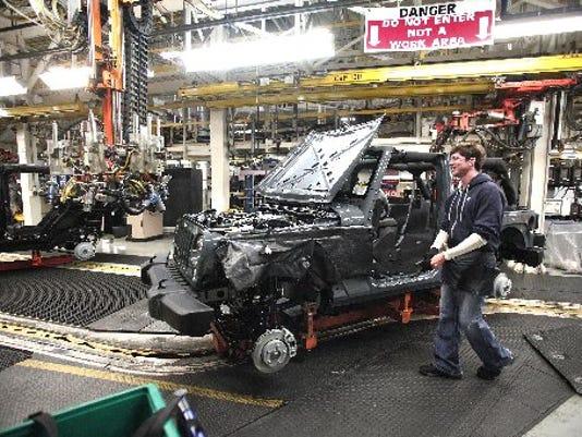 Jeep-Wrangler-production