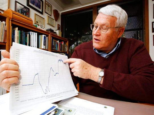 In this photo taken Friday, March 31, 2017, Ron Stork, senior advisor with the Friends of the River conservation group, points to a chart showing water releases from the Oroville Dam, in his office in Sacramento, Calif. The chart, which took flow measurements from the Feather River, near Gridley, Calif., shows the dip in water releases as the dam's spillway was turned off to inspect damage and the spike in water outflow when the reservoir neared capacity. In 2005 Friends of the River warned officials about the weakness of the Oroville Dams' emergency spillway.