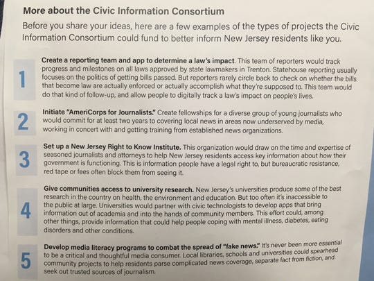 Some ideas that Free Press put forth for the Civic Information Consortium.
