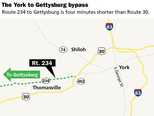 The York to Gettysburg bypass