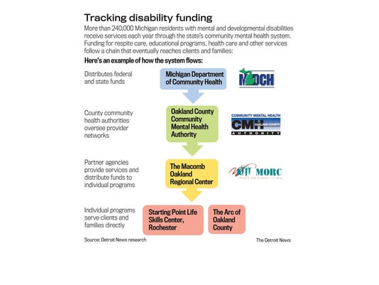 graphic_healthcuts_092314