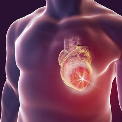 What affects heart disease?