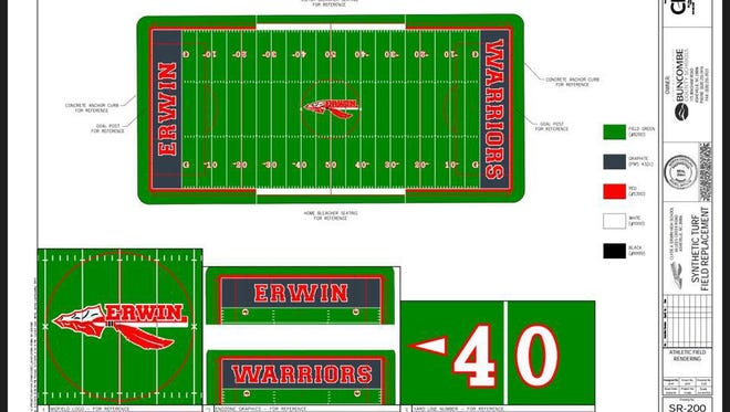 A color rendering of Erwin's new athletic field.