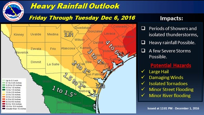 Hail, tornadoes, and severe storms are expected this weekend in the Coastal Bend.