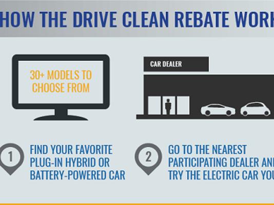 Drive Clean Rebate