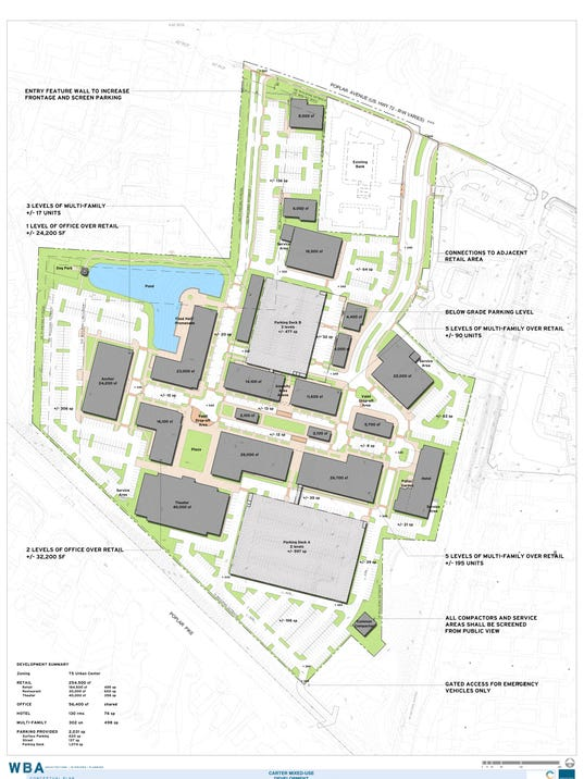 Germantown mixed use plan receives mixed reactions for Memphis plan