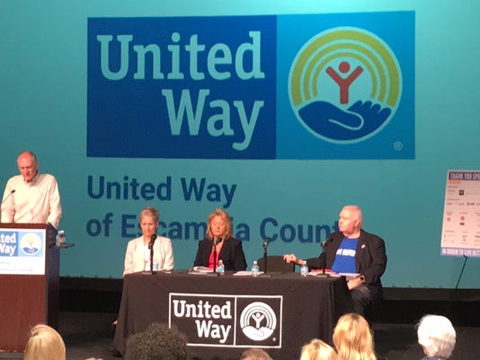 United Way of Escambia County