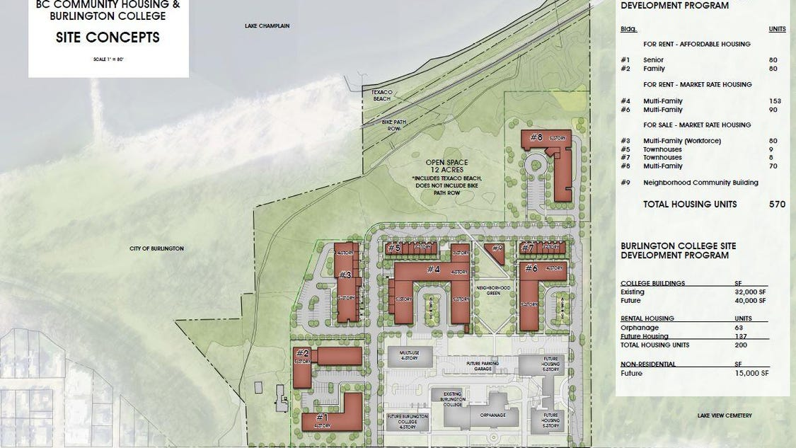 Housing Park Planned For North Ave Plot